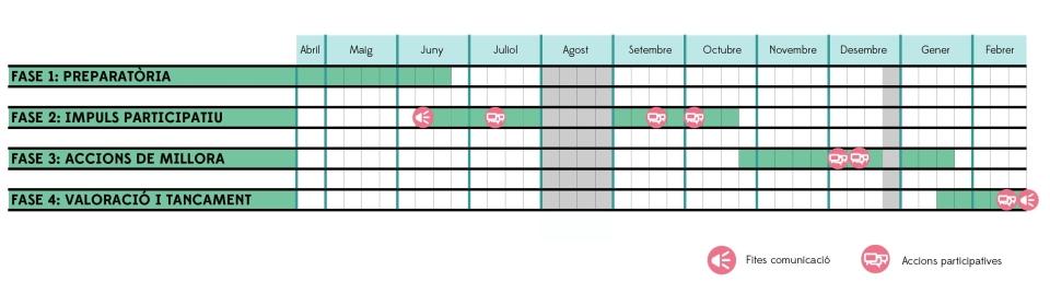 Cronograma-resumen participacion_ultimo-01