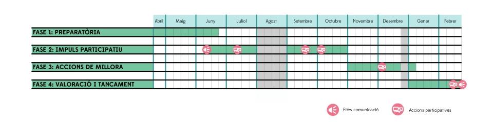 Cronograma-resumen participacion_ultimo-02-01